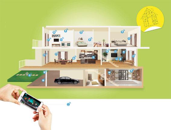 Perangkat Smart Home Apa yang Diperlukan di Rumah Anda?