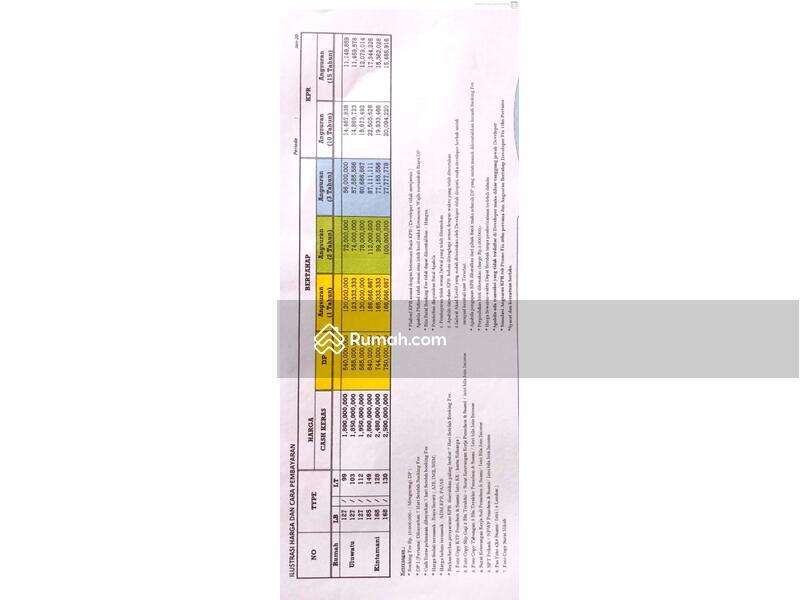 RUMAH BARU DI JATIWARINGIN JAKARTA TIMUR #104612666