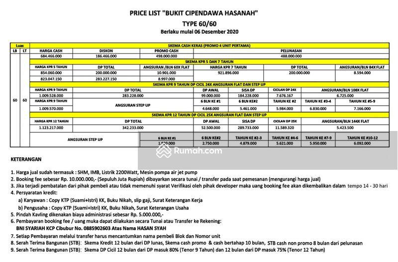 Cluster Bukit Cipendawa Hasanah #101408564