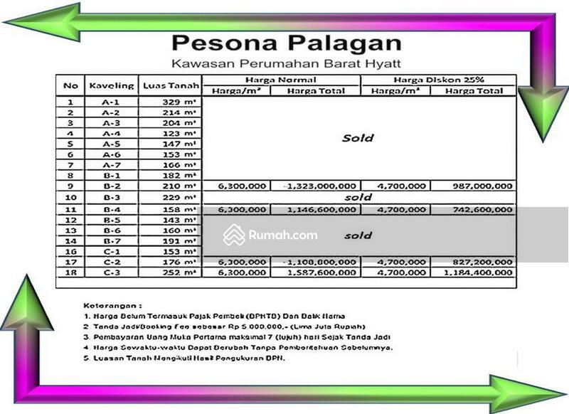 Pesona Palagan #101858972