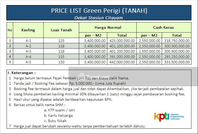 Margin 30%: Kapling Tanah Depok Dekat Stasiun Citayam #105222874